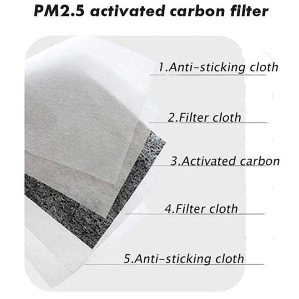 Karbonfilter
